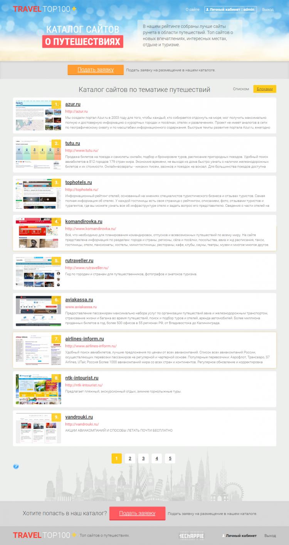 Top100Travel — каталог лучших сайтов о путешествиях
